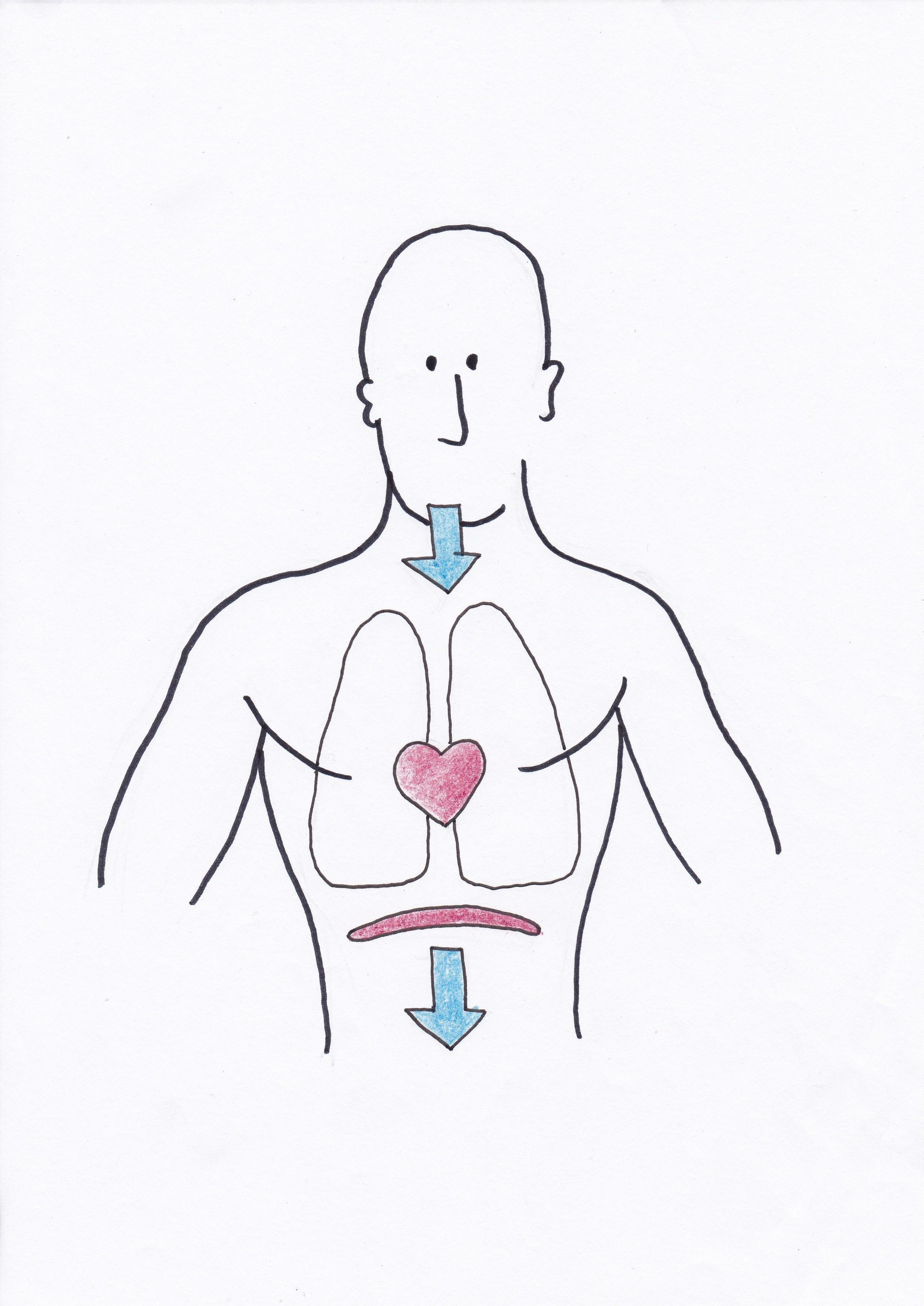 Breathing Man Inhalation